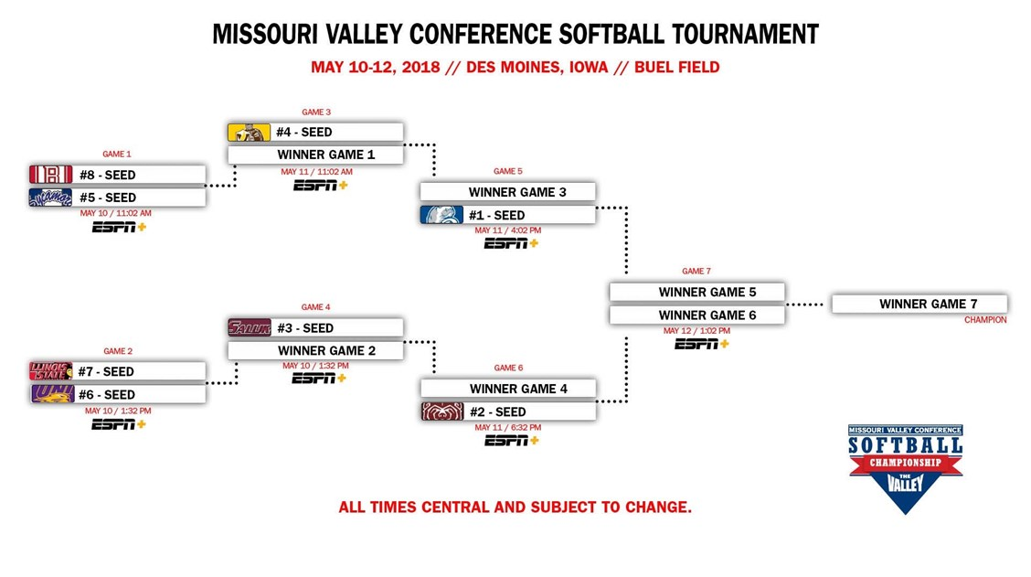 Fifth-Seeded Sycamores Open Valley Tournament Play Thursday